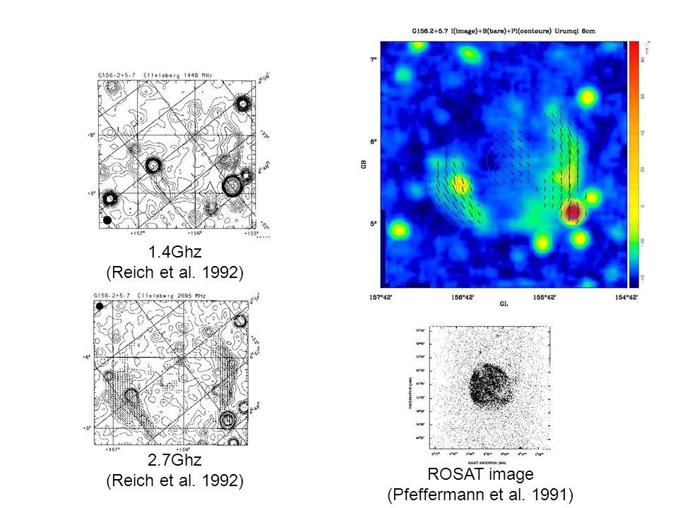 1.4Ghz (Reich et al. 1992) 2.7Ghz (Reich et al. 1992) ROSAT image (Pfeffermann et al. 1991)