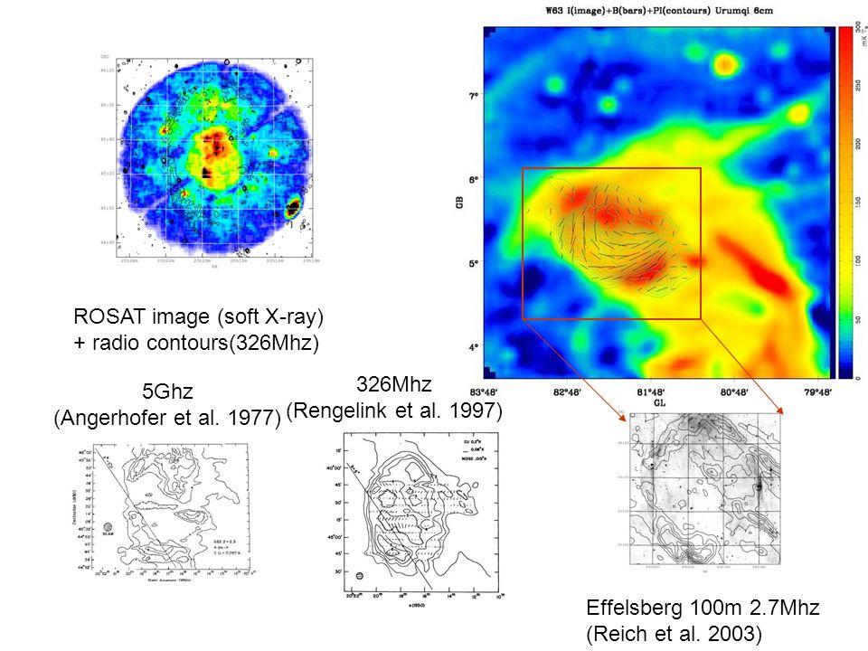ROSAT image (soft X-ray) + radio contours(326Mhz) 5Ghz (Angerhofer et al.