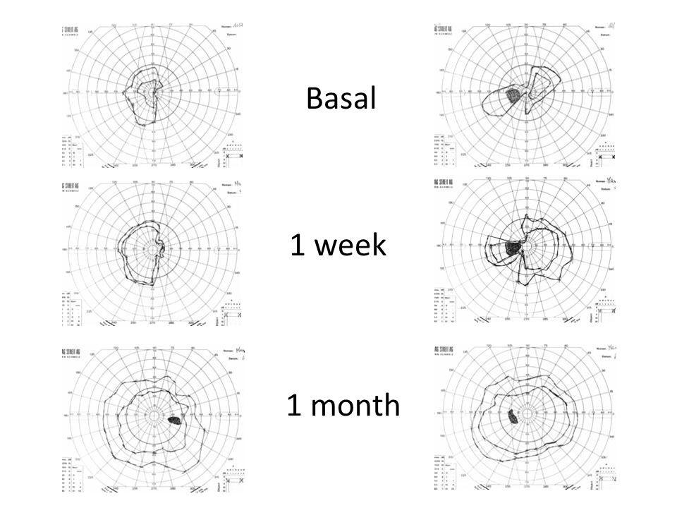 Basal 1 week 1 month