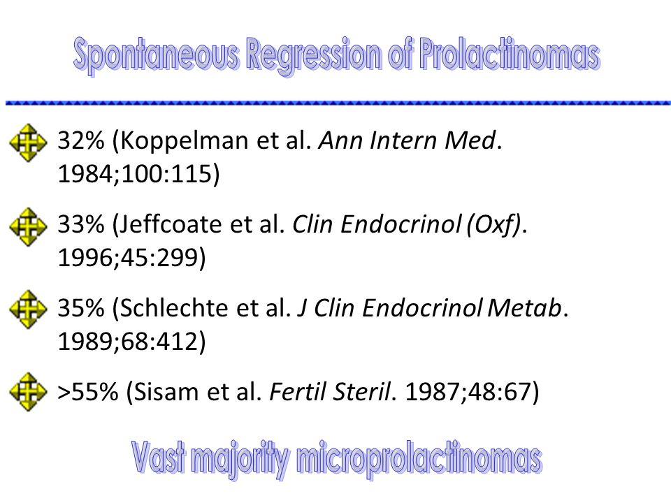 32% (Koppelman et al. Ann Intern Med. 1984;100:115) 33% (Jeffcoate et al.