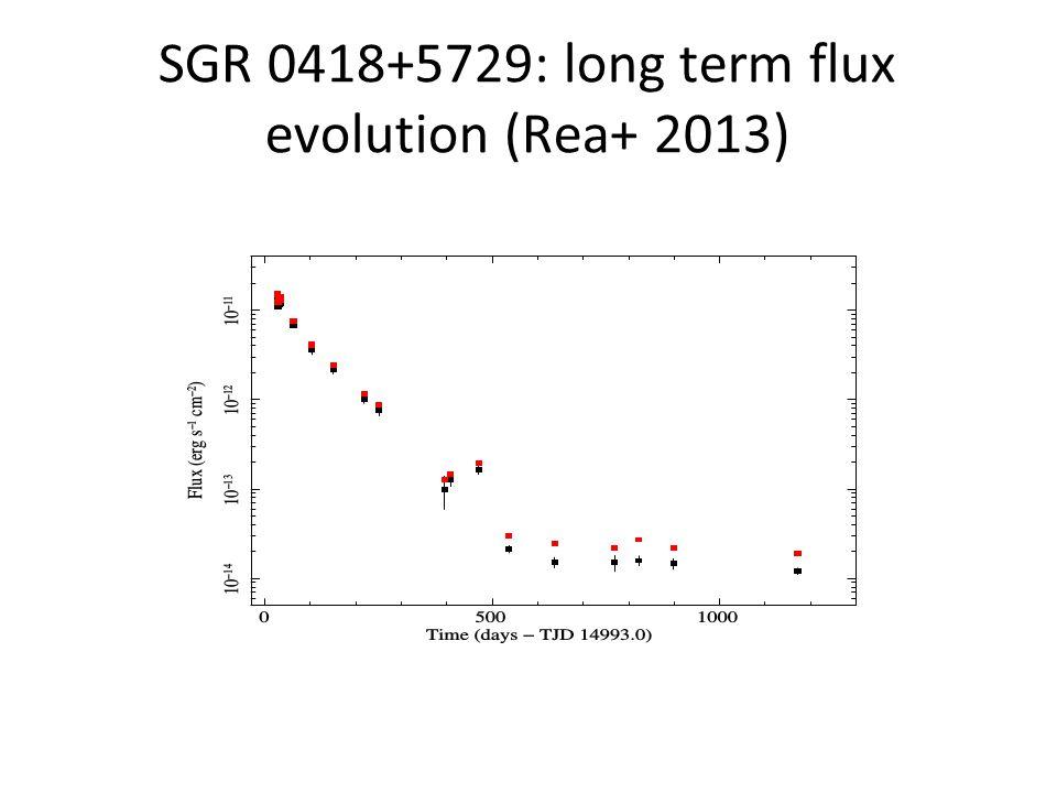 SGR 0418+5729: long term flux evolution (Rea+ 2013)