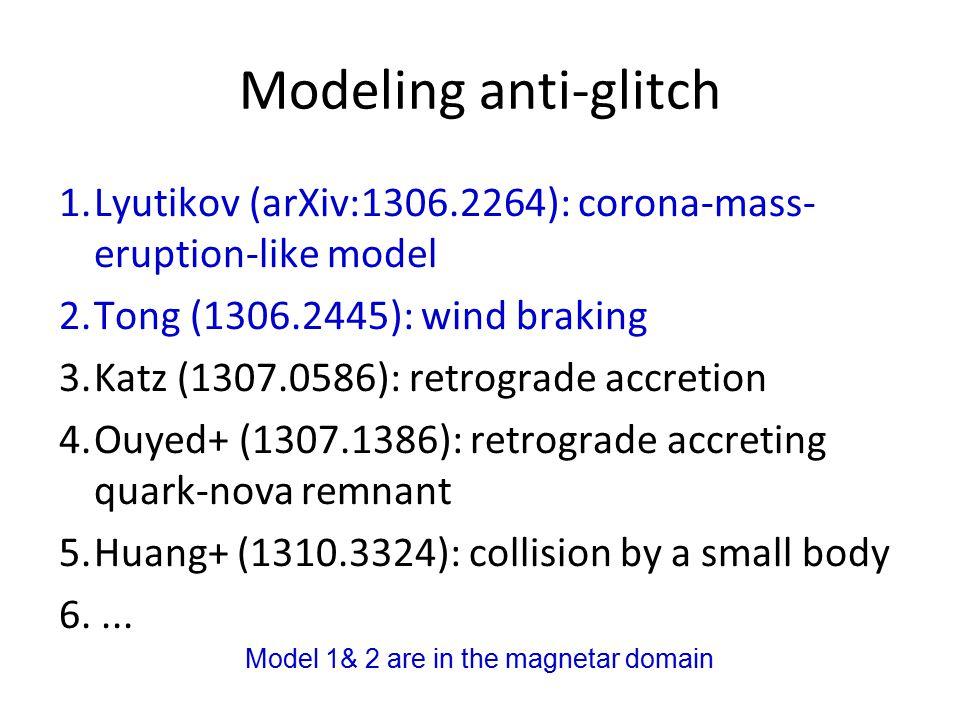 Modeling anti-glitch 1.Lyutikov (arXiv:1306.2264): corona-mass- eruption-like model 2.Tong (1306.2445): wind braking 3.Katz (1307.0586): retrograde accretion 4.Ouyed+ (1307.1386): retrograde accreting quark-nova remnant 5.Huang+ (1310.3324): collision by a small body 6....