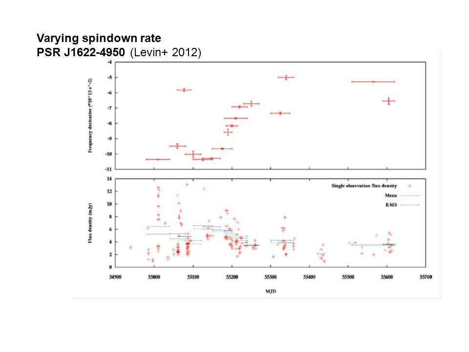 Varying spindown rate PSR J1622-4950 (Levin+ 2012)