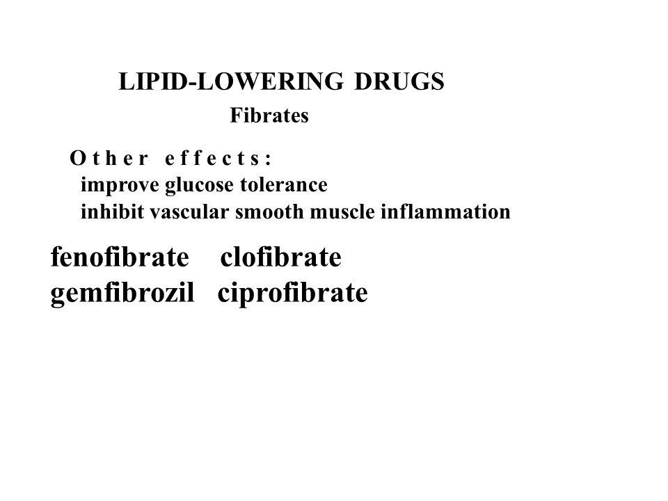 LIPID-LOWERING DRUGS Fibrates O t h e r e f f e c t s : improve glucose tolerance inhibit vascular smooth muscle inflammation fenofibrate clofibrate g