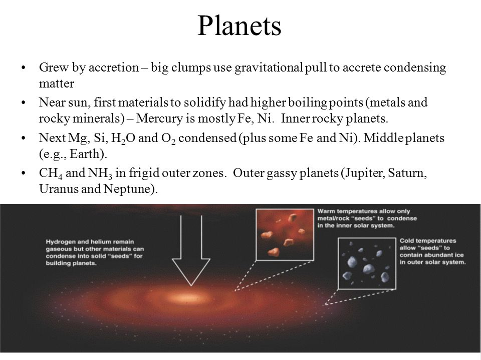 Planets Grew by accretion – big clumps use gravitational pull to accrete condensing matter Near sun, first materials to solidify had higher boiling po