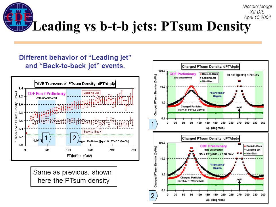 Niccolo' Moggi XII DIS April 15 2004 Leading vs b-t-b jets: PTsum Density Different behavior of Leading jet and Back-to-back jet events.