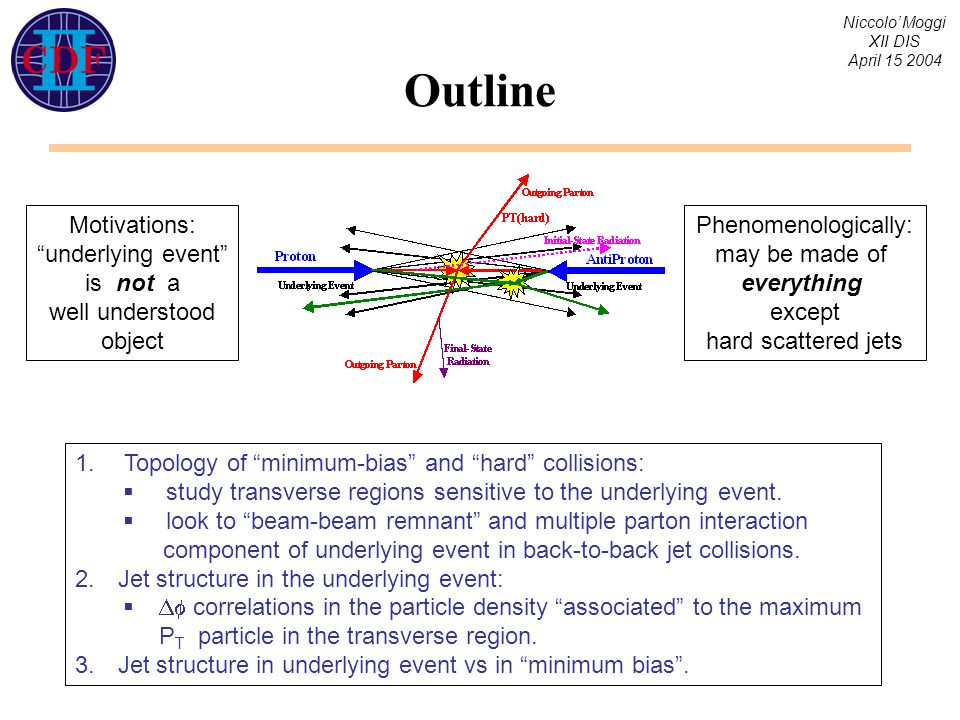 """Niccolo' Moggi XII DIS April 15 2004 Outline 1. Topology of """"minimum-bias"""" and """"hard"""" collisions:  study transverse regions sensitive to the underlyi"""