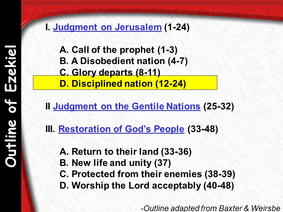 Ezekiel 18 Individual Responsibility Before God I. Popular Proverb Puts All Blame On Fathers (1-4)