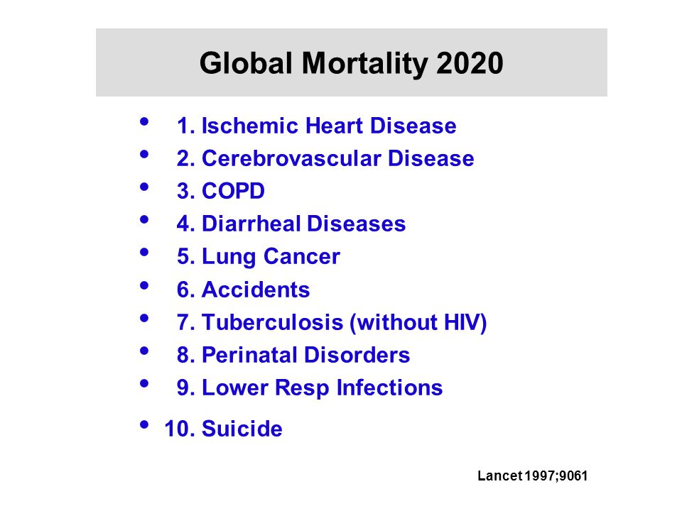 Global Mortality 2020 1. Ischemic Heart Disease 2. Cerebrovascular Disease 3. COPD 4. Diarrheal Diseases 5. Lung Cancer 6. Accidents 7. Tuberculosis (