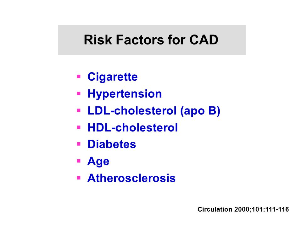 Risk Factors for CAD  Cigarette  Hypertension  LDL-cholesterol (apo B)  HDL-cholesterol  Diabetes  Age  Atherosclerosis Circulation 2000;101:11