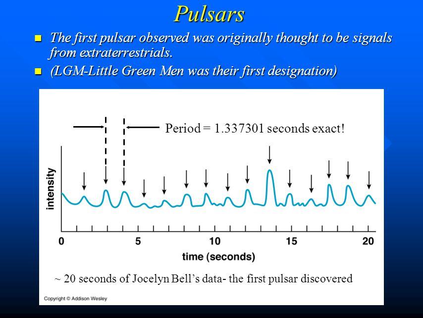 Relative Sizes EarthWhite Dwarf Neutron Star