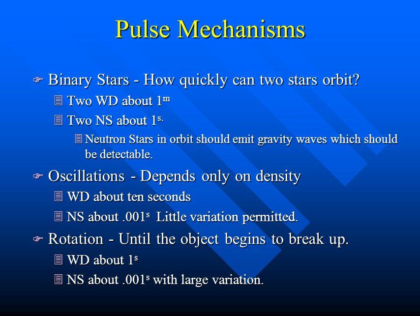 Only candidates: White Dwarfs, Neutron Stars