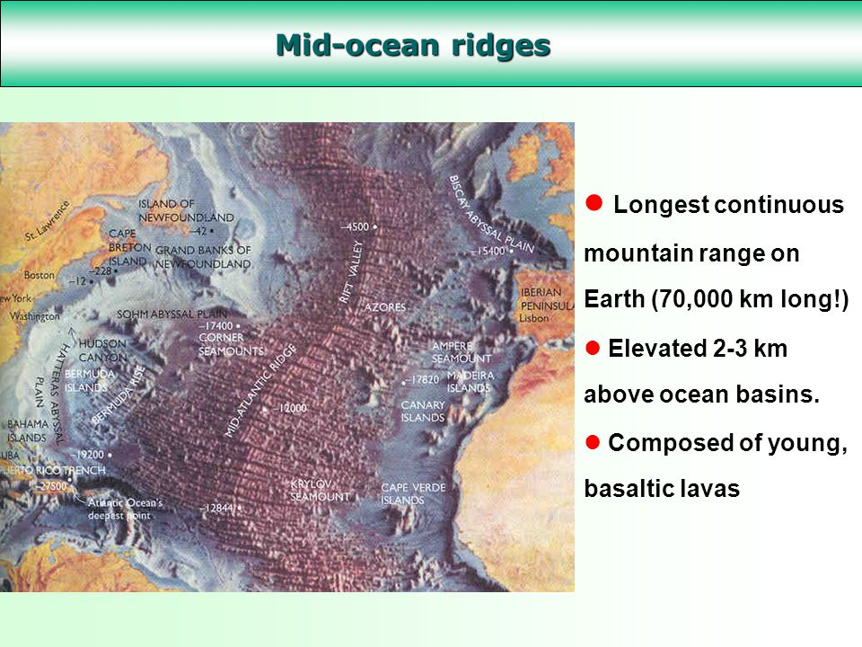 Mid-ocean ridges Longest continuous mountain range on Earth (70,000 km long!) Elevated 2-3 km above ocean basins.