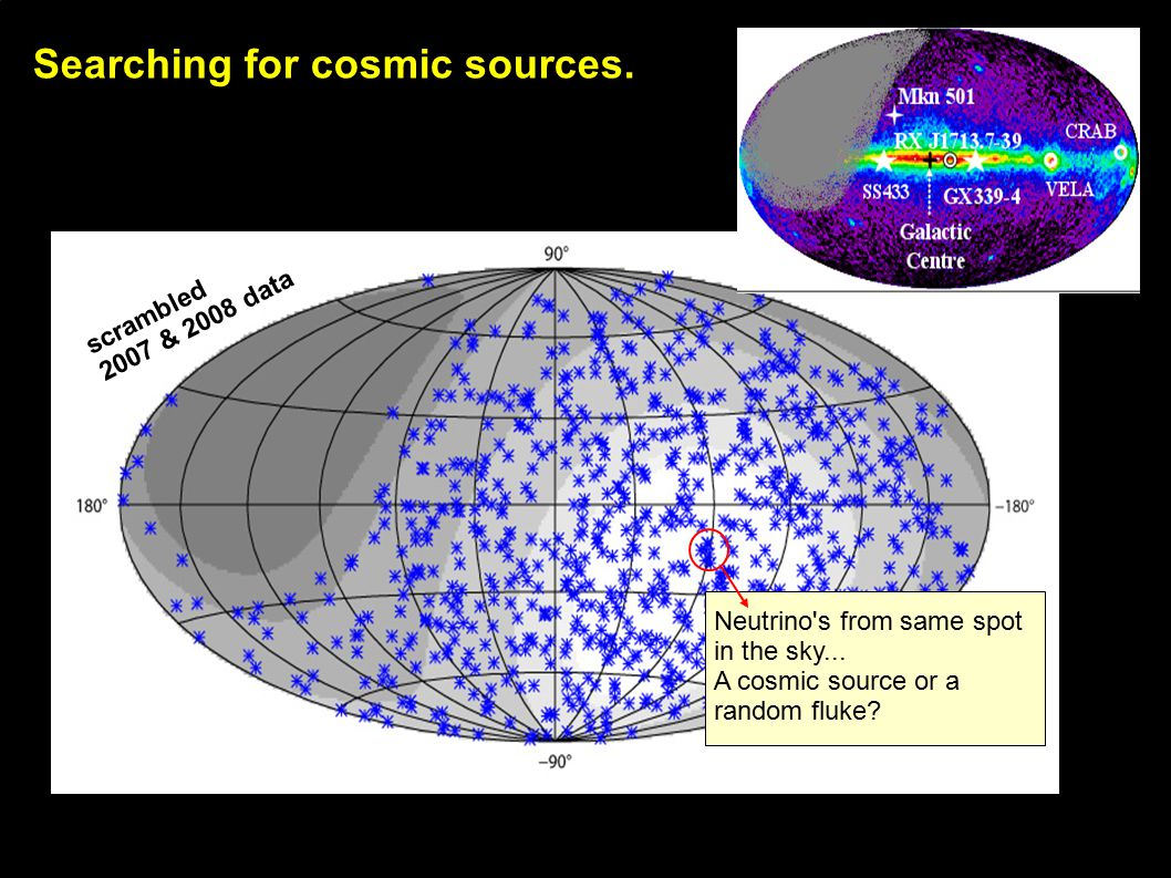 Searching for cosmic sources. scrambled 2007 & 2008 data Neutrino s from same spot in the sky...