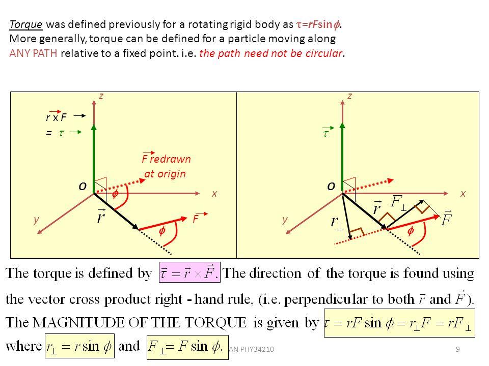 REGAN PHY3421010 Angular Momentum z x y O   p p redrawn at origin r x p = l z x y O  l p p