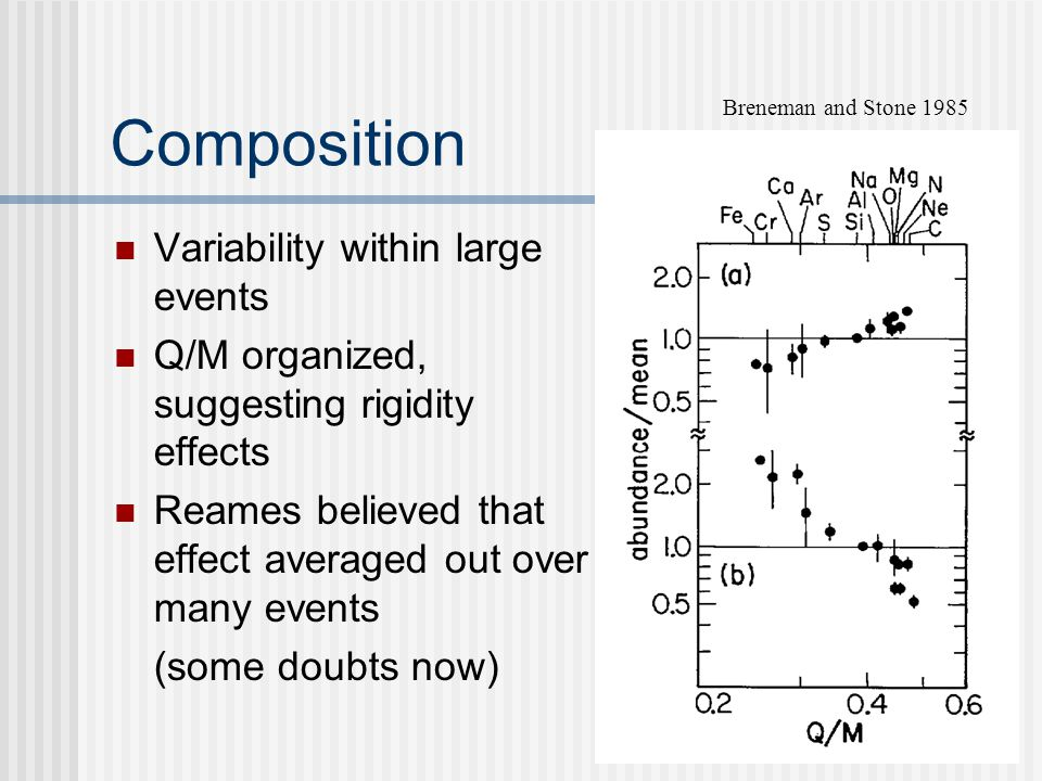 Composition Variability within large events Q/M organized, suggesting rigidity effects Reames believed that effect averaged out over many events (some doubts now) Breneman and Stone 1985