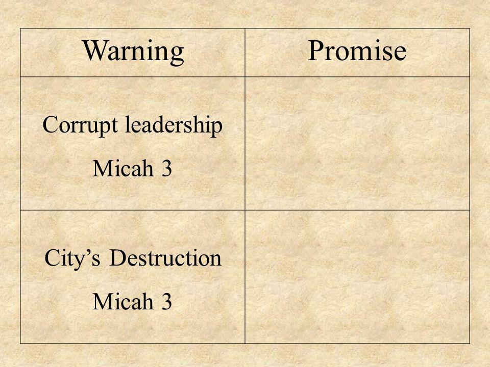 WarningPromise Corrupt leadership Micah 3 City's Destruction Micah 3
