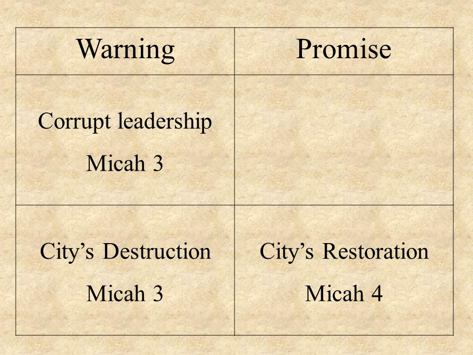 WarningPromise Corrupt leadership Micah 3 City's Destruction Micah 3 City's Restoration Micah 4
