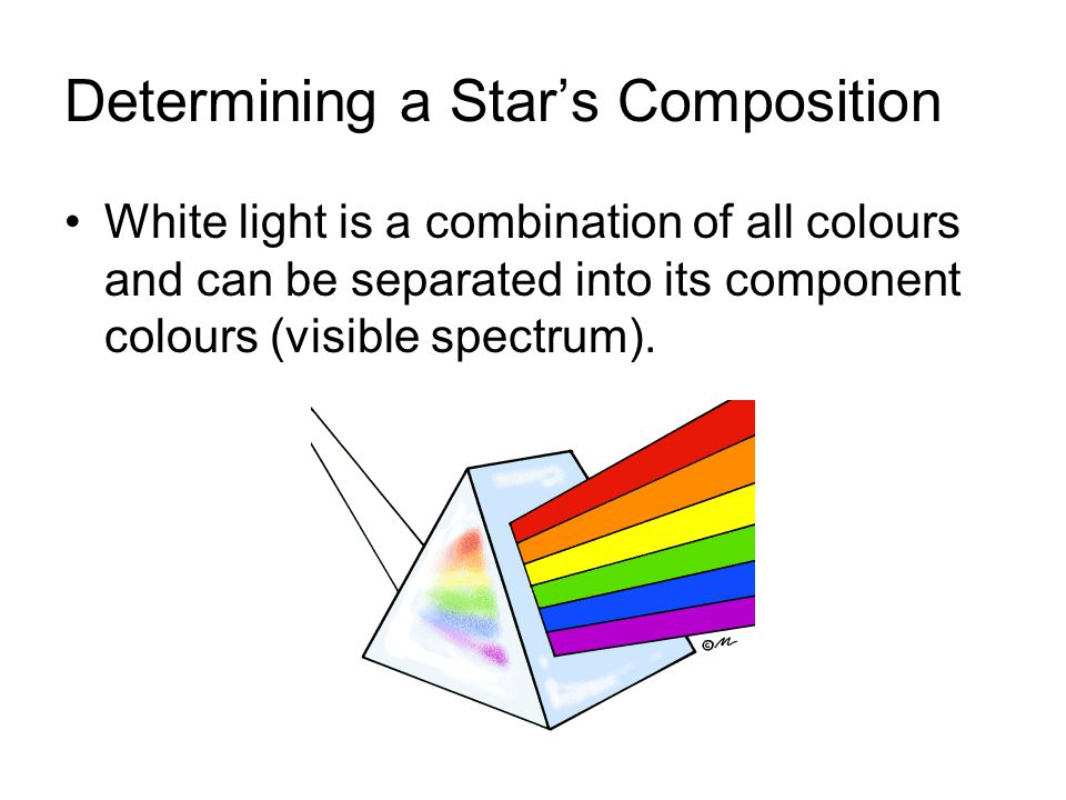 Light is a form of energy and is only part of the electromagnetic spectrum.