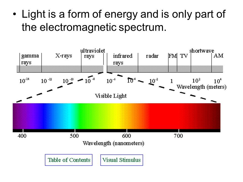 When light from a star is refracted distinct dark bands in a distinct sequences and thicknesses appear in their spectra.
