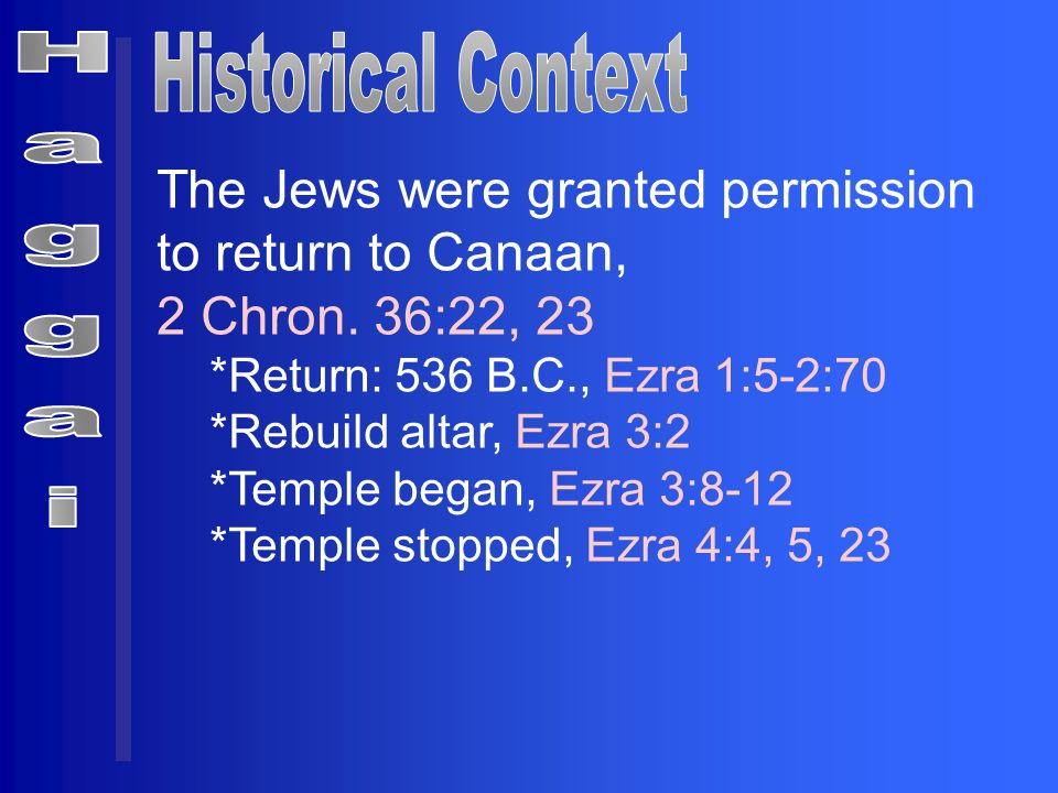 Admonished for not building the temple, 1:2-11 The people responded, 1:12-15
