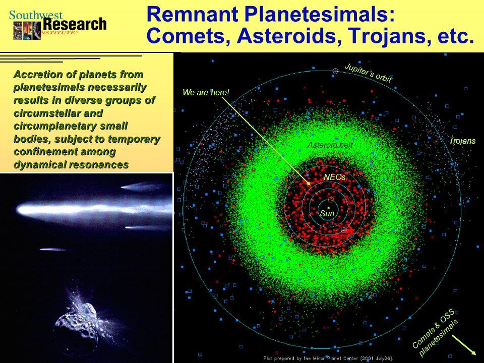 Remnant Planetesimals: Comets, Asteroids, Trojans, etc.