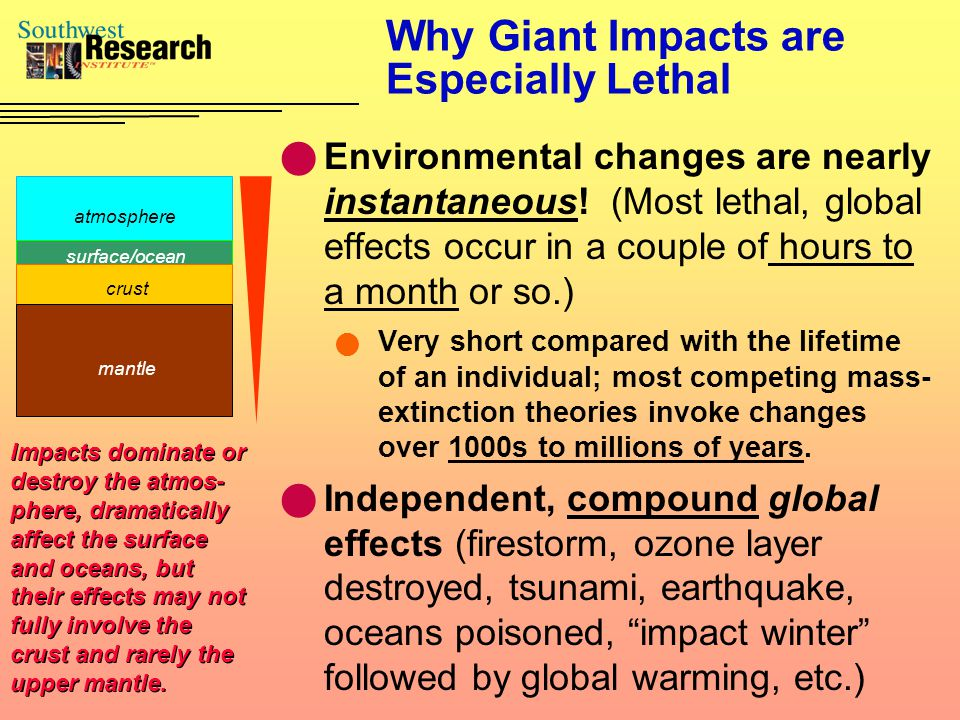Why Giant Impacts are Especially Lethal Environmental changes are nearly instantaneous.