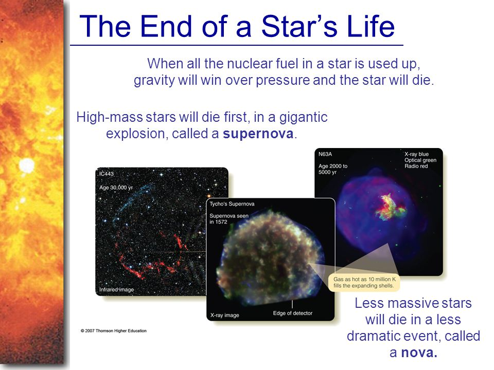 The End of a Star's Life When all the nuclear fuel in a star is used up, gravity will win over pressure and the star will die.