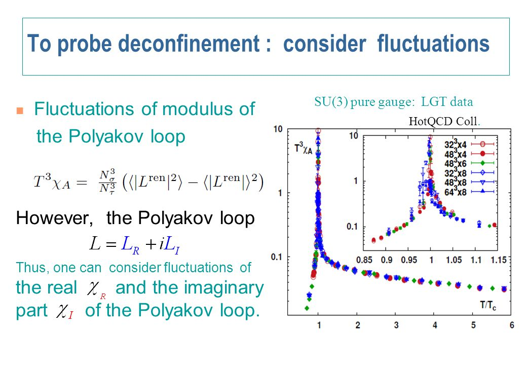 To probe deconfinement : consider fluctuations Fluctuations of modulus of the Polyakov loop However, the Polyakov loop Thus, one can consider fluctuations of the real and the imaginary part of the Polyakov loop.