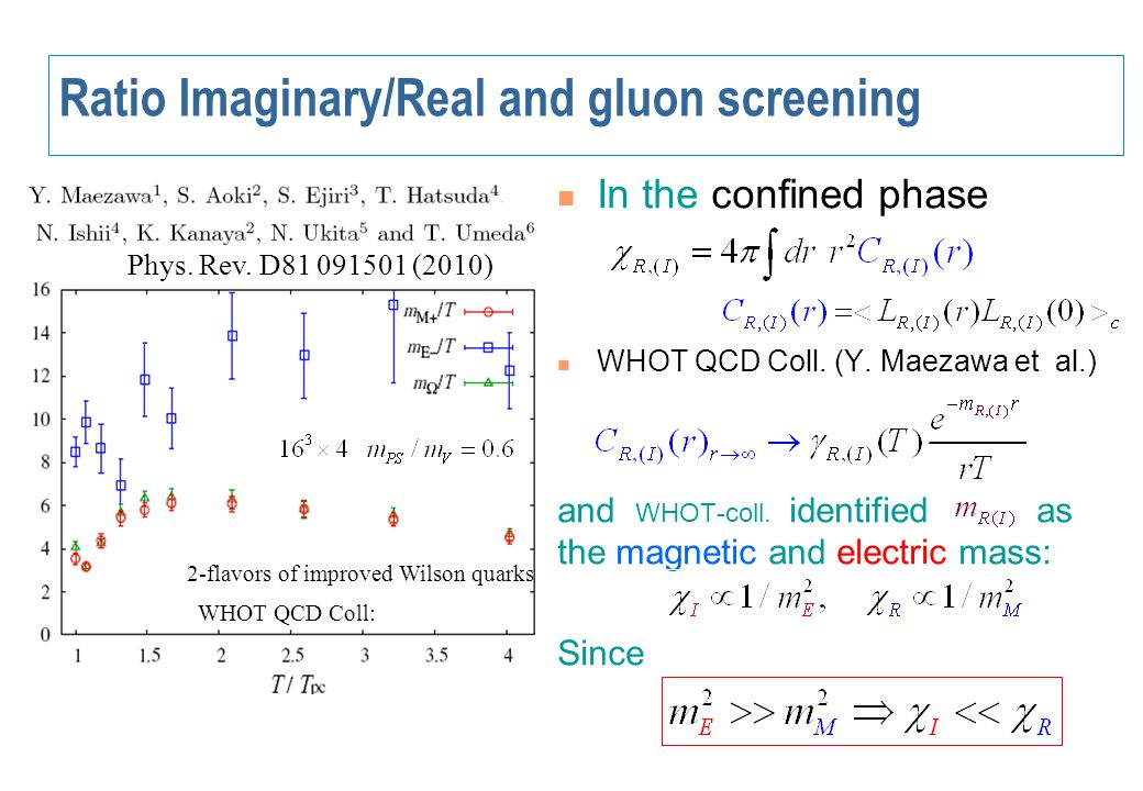 Ratio Imaginary/Real and gluon screening In the confined phase WHOT QCD Coll. (Y. Maezawa et al.) and WHOT-coll. identified as the magnetic and electr