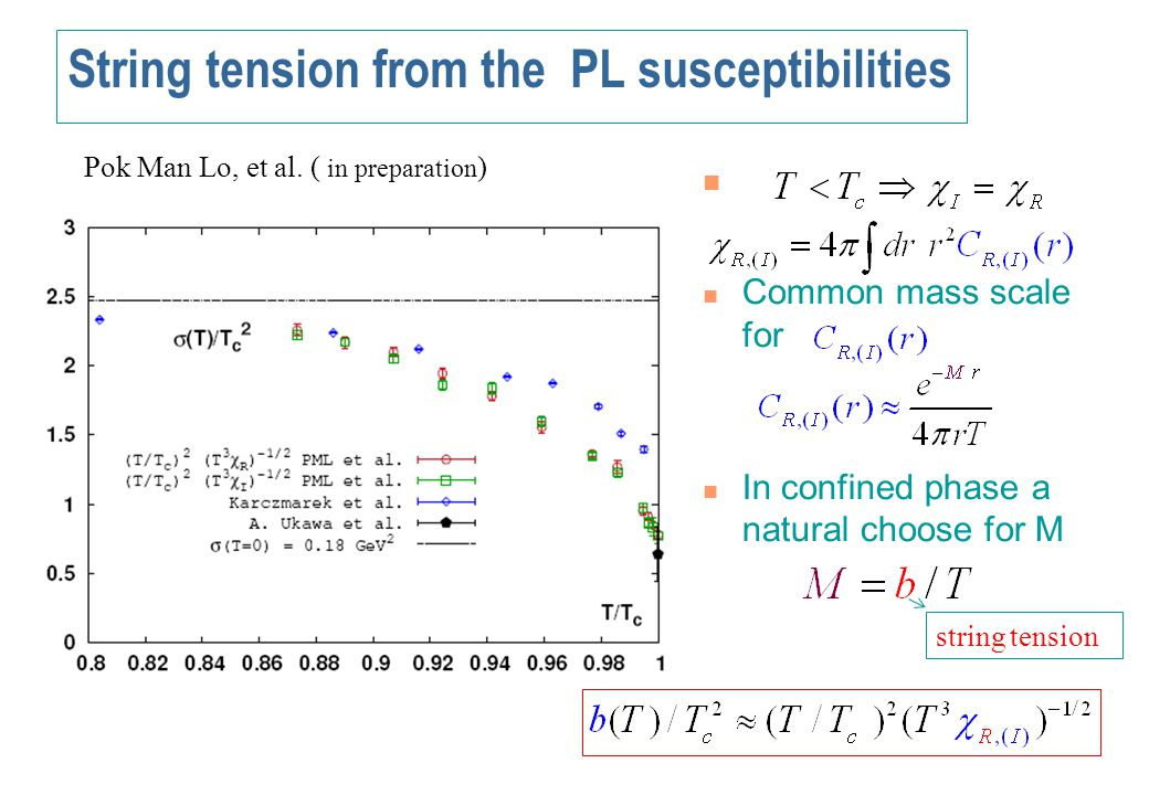 String tension from the PL susceptibilities Common mass scale for In confined phase a natural choose for M string tension Pok Man Lo, et al.