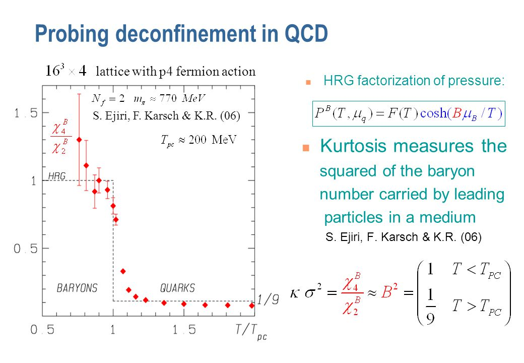 Probing deconfinement in QCD Kurtosis measures the squared of the baryon number carried by leading particles in a medium S.