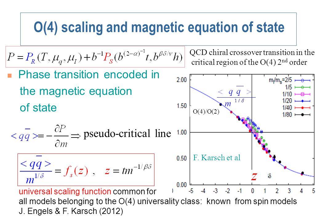 Kurtosis of net quark number density in PQM model V.