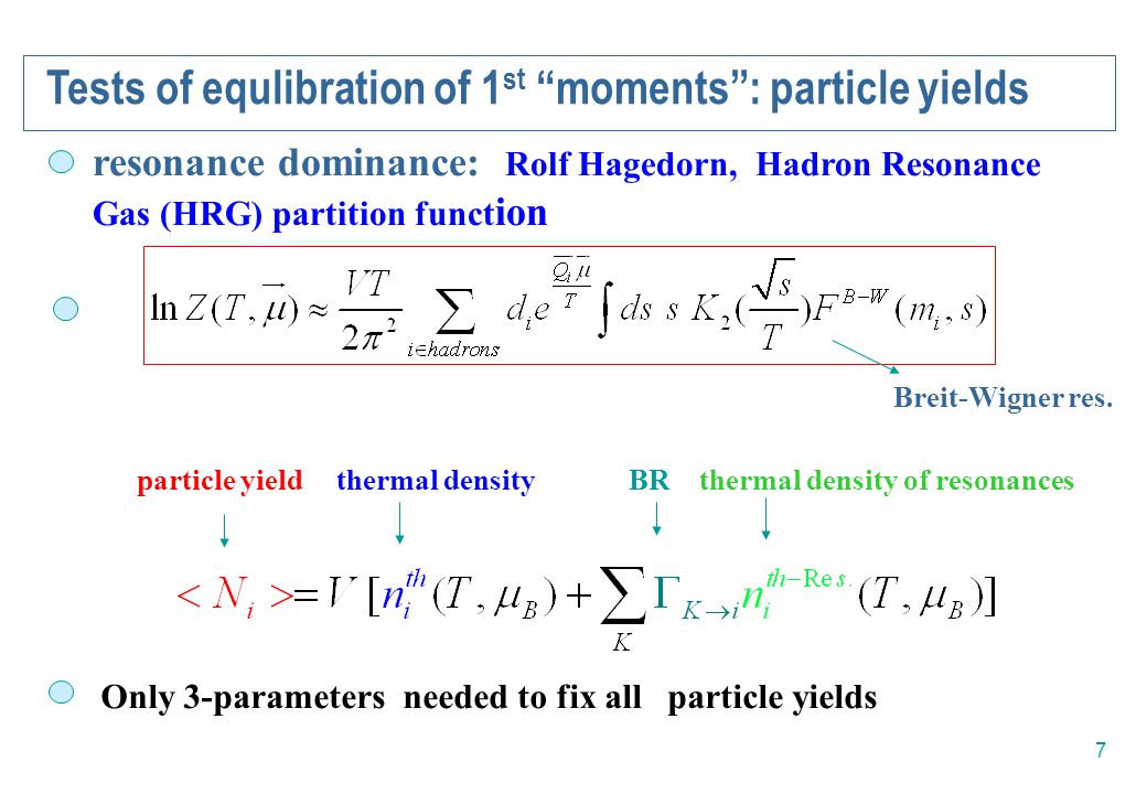 "7 Only 3-parameters needed to fix all particle yields Tests of equlibration of 1 st ""moments"": particle yields resonance dominance: Rolf Hagedorn, Had"
