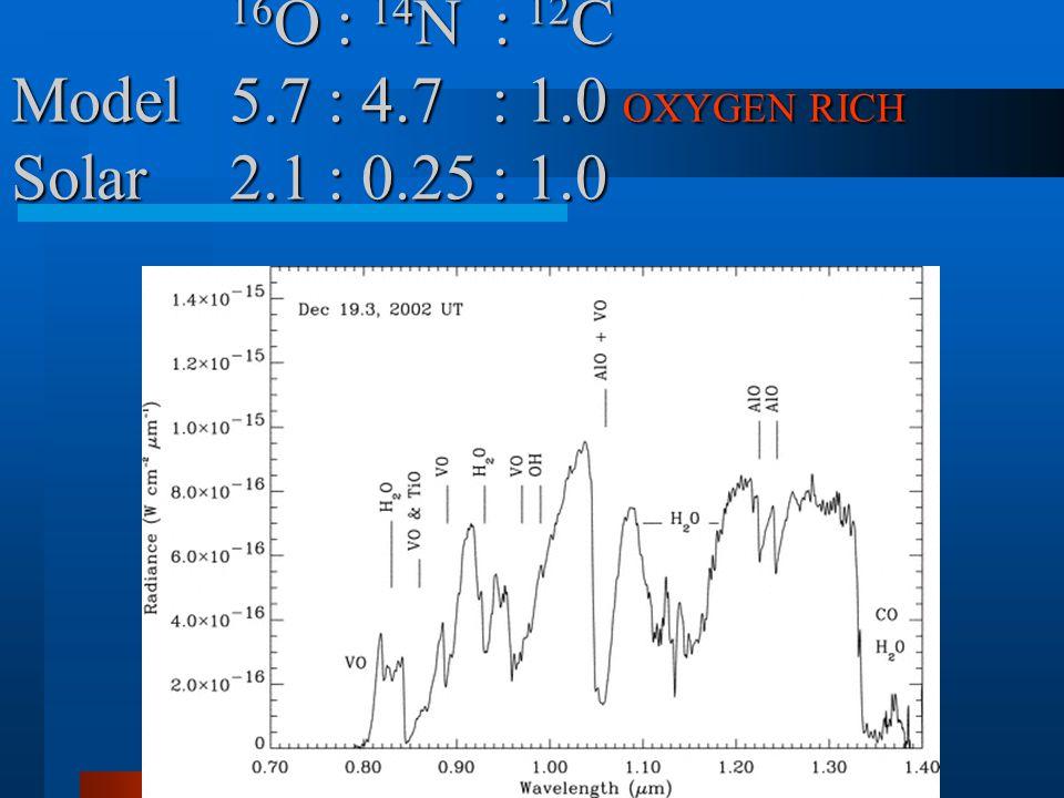 M. Shara, March 19, 2009 16 O : 14 N : 12 C Model 5.7 : 4.7 : 1.0 OXYGEN RICH Solar 2.1 : 0.25 : 1.0 16 O : 14 N : 12 C Model 5.7 : 4.7 : 1.0 OXYGEN R