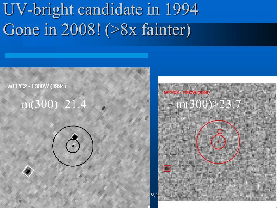 M. Shara, March 19, 2009 UV-bright candidate in 1994 Gone in 2008! (>8x fainter) m(300)=21.4m(300)>23.7