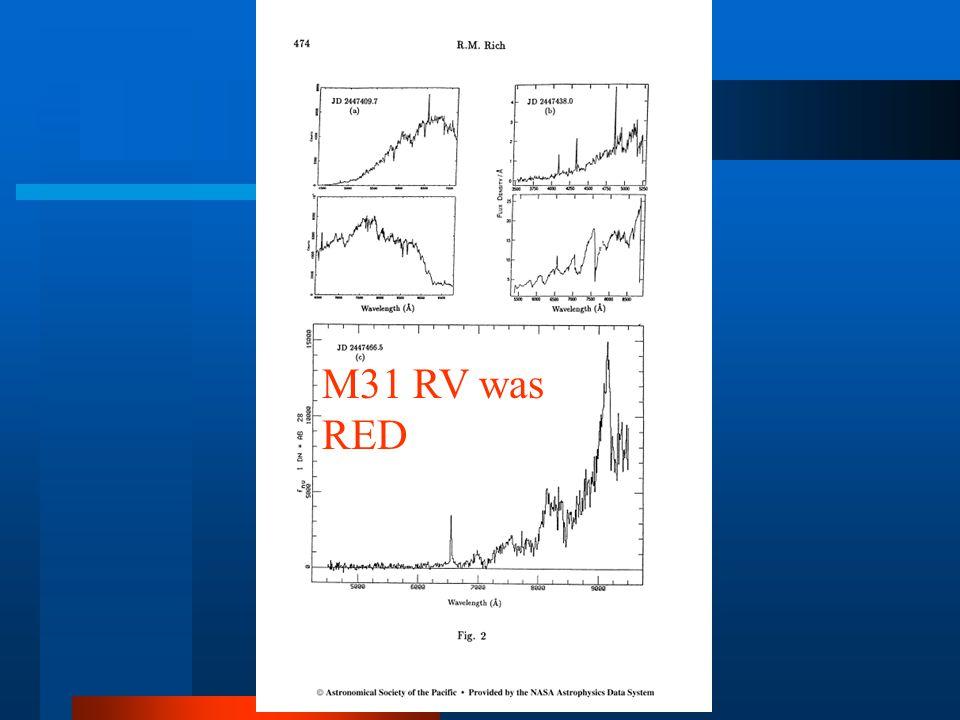 M. Shara, March 19, 2009 M31 RV was RED