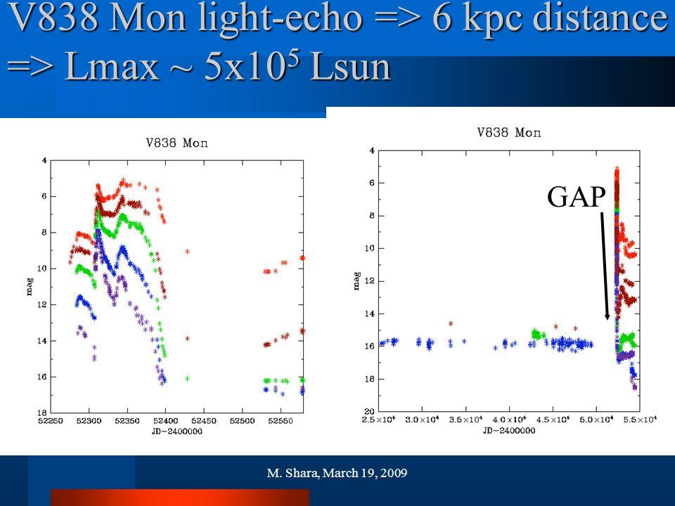 M. Shara, March 19, 2009 V838 Mon light-echo => 6 kpc distance => Lmax ~ 5x10 5 Lsun GAP