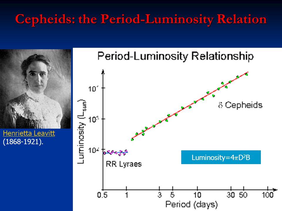 Cepheids: the Period-Luminosity Relation Henrietta Leavitt Henrietta Leavitt (1868-1921). Luminosity=4  D 2 B