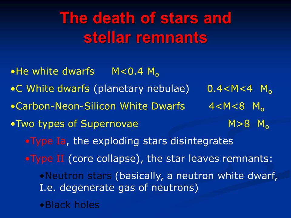 He white dwarfs M<0.4 M o C White dwarfs (planetary nebulae) 0.4<M<4 M o Carbon-Neon-Silicon White Dwarfs 4<M<8 M o Two types of Supernovae M>8 M o Ty