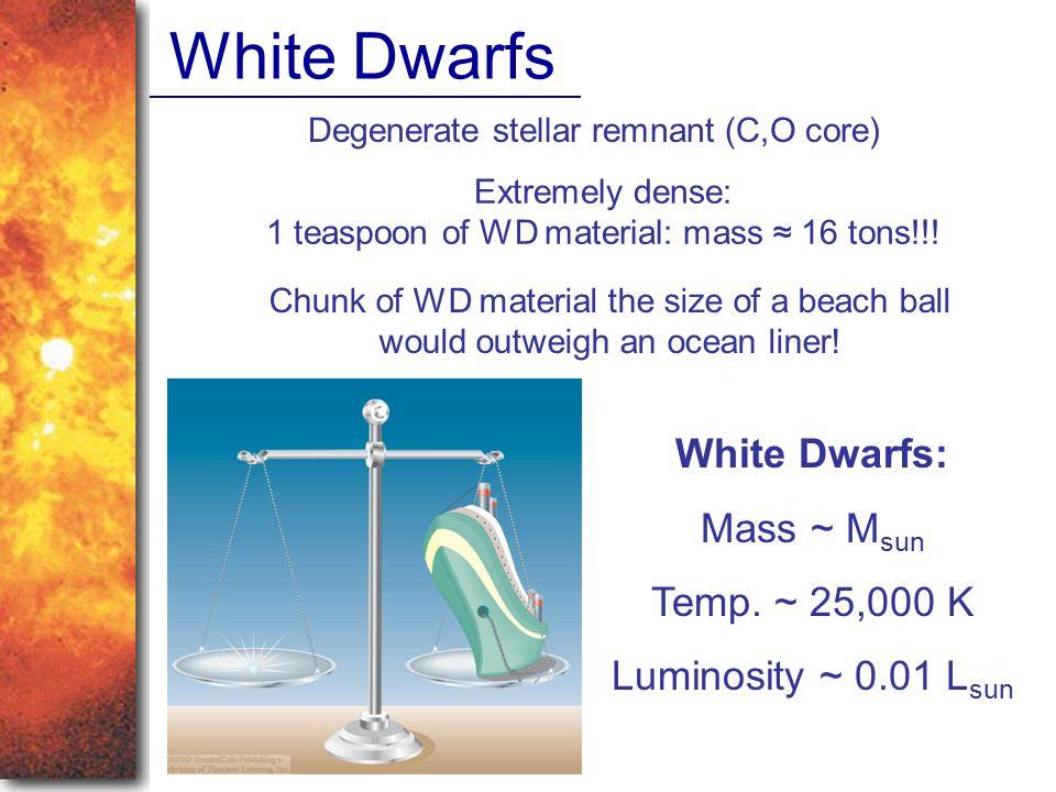 White Dwarfs Degenerate stellar remnant (C,O core) Extremely dense: 1 teaspoon of WD material: mass ≈ 16 tons!!! White Dwarfs: Mass ~ M sun Temp. ~ 25