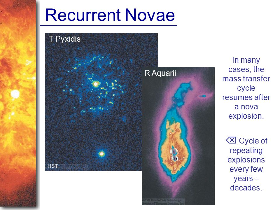 Recurrent Novae In many cases, the mass transfer cycle resumes after a nova explosion.  Cycle of repeating explosions every few years – decades. T Py