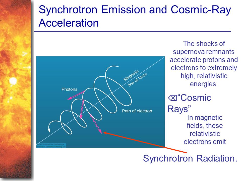 Synchrotron Emission and Cosmic-Ray Acceleration The shocks of supernova remnants accelerate protons and electrons to extremely high, relativistic ene
