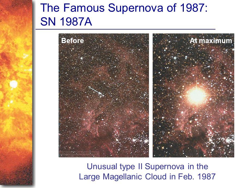The Famous Supernova of 1987: SN 1987A BeforeAt maximum Unusual type II Supernova in the Large Magellanic Cloud in Feb. 1987