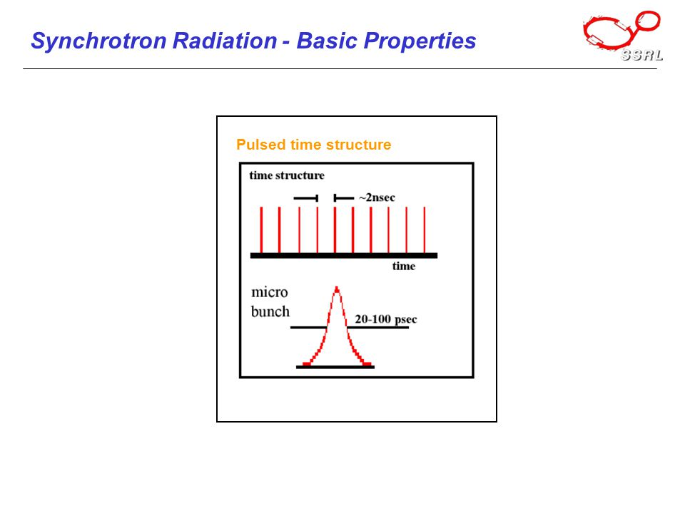 Synchrotron Radiation - Basic Properties Pulsed time structure