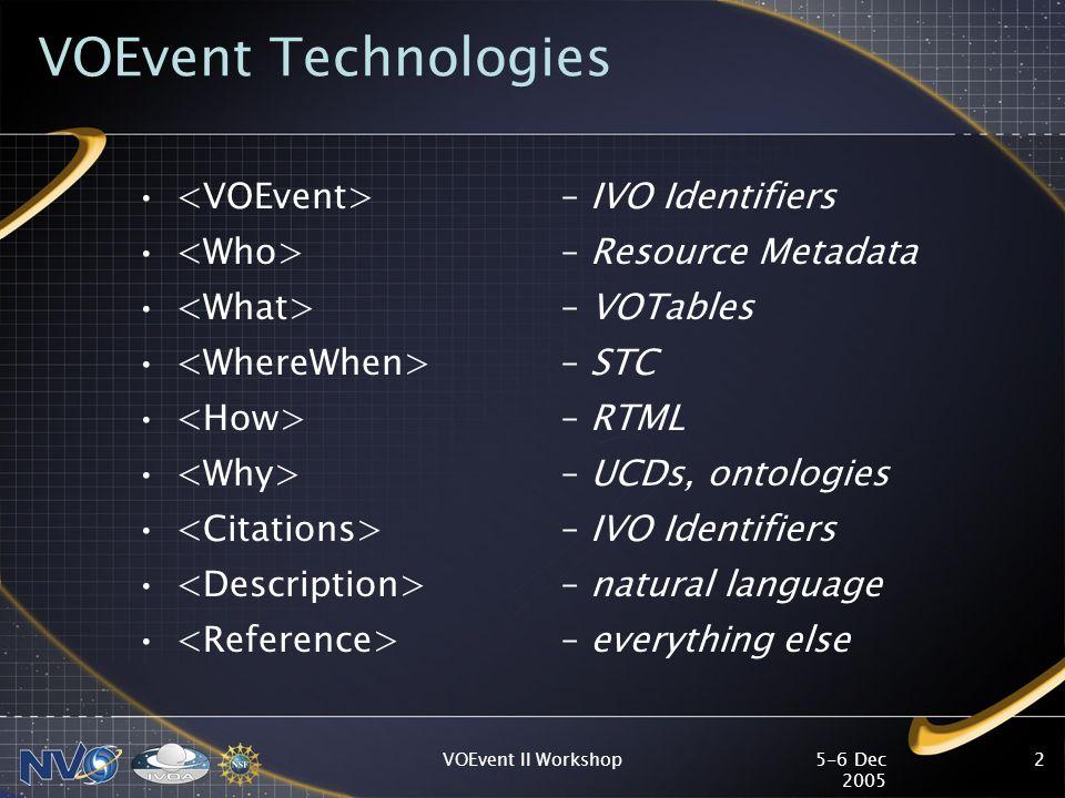 5-6 Dec 2005 VOEvent II Workshop2 VOEvent Technologies – IVO Identifiers – Resource Metadata – VOTables – STC – RTML – UCDs, ontologies – IVO Identifiers – natural language – everything else
