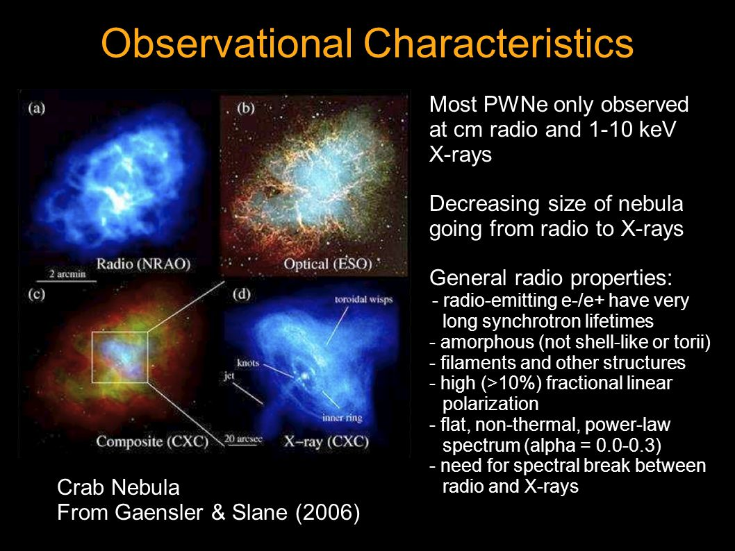 Observational Characteristics Most PWNe only observed at cm radio and 1-10 keV X-rays Decreasing size of nebula going from radio to X-rays General radio properties: - - radio-emitting e-/e+ have very - long synchrotron lifetimes - amorphous (not shell-like or torii) - filaments and other structures - high (>10%) fractional linear - polarization - flat, non-thermal, power-law - spectrum (alpha = 0.0-0.3) - need for spectral break between - radio and X-rays Crab Nebula From Gaensler & Slane (2006)