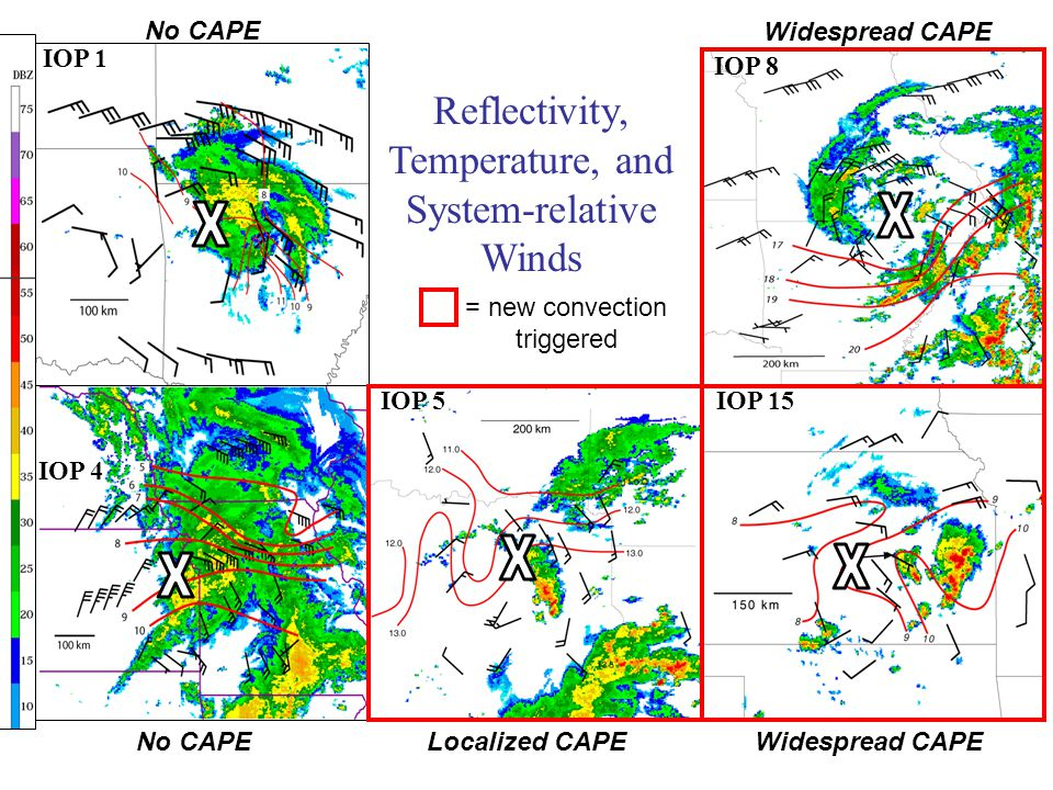 IOP 1 IOP 5 IOP 8 IOP 15 Reflectivity, Temperature, and System-relative Winds IOP 4 = new convection triggered No CAPE Localized CAPEWidespread CAPE