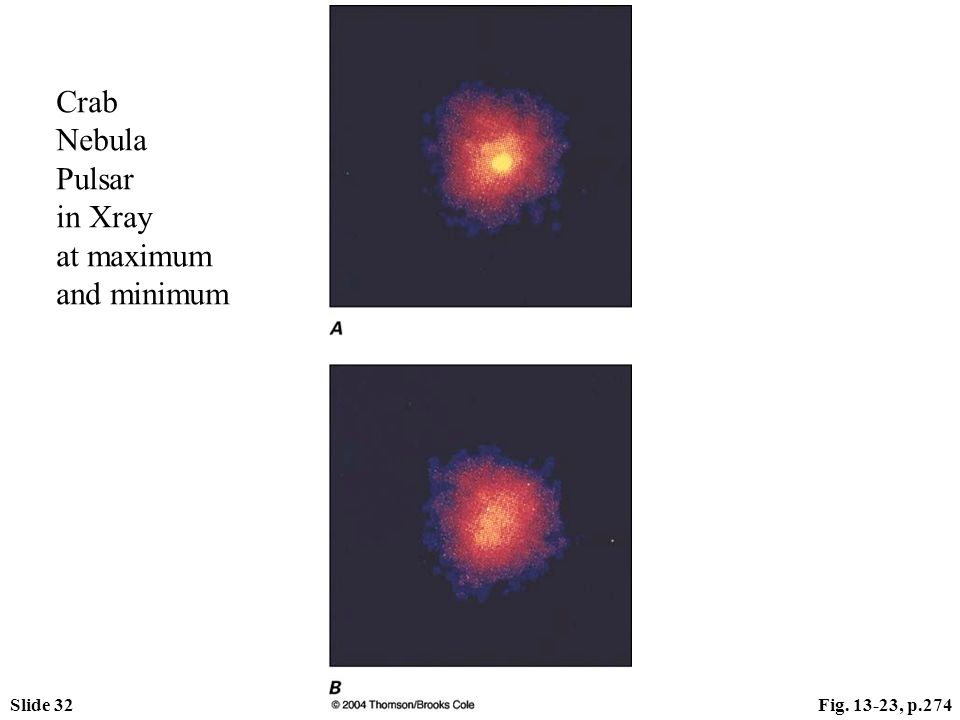 Slide 32Fig. 13-23, p.274 Crab Nebula Pulsar in Xray at maximum and minimum
