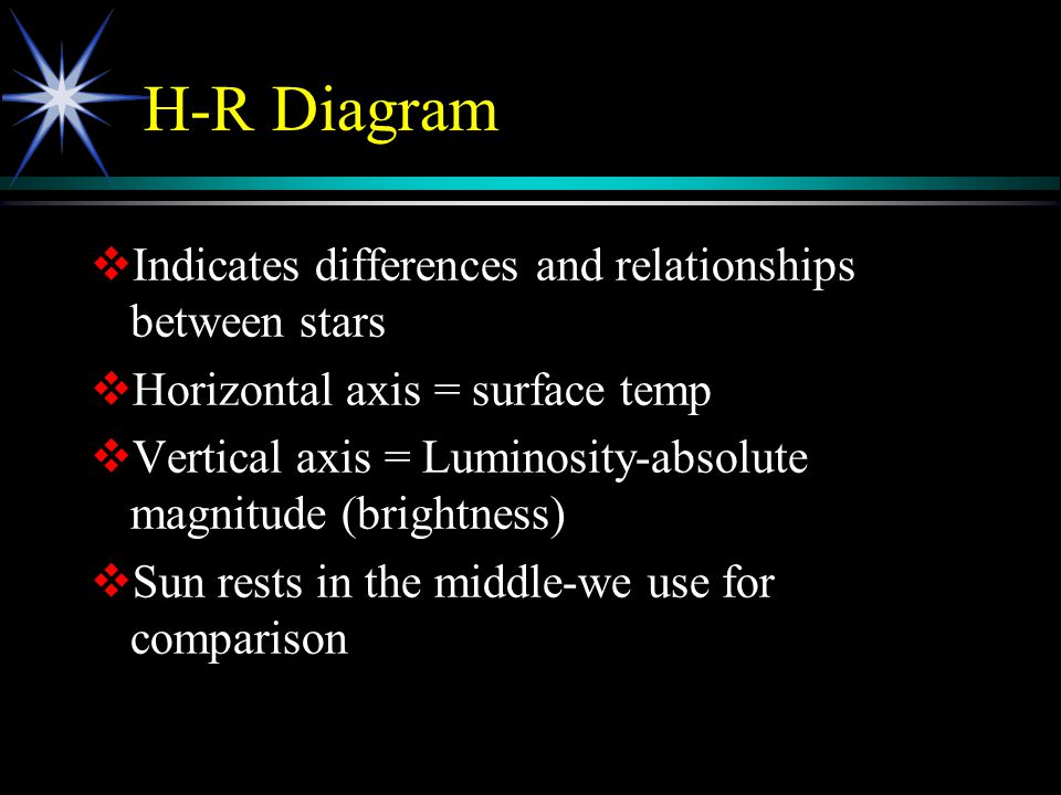 H-R Diagram  Indicates differences and relationships between stars  Horizontal axis = surface temp  Vertical axis = Luminosity-absolute magnitude (